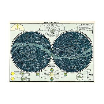 Cavallini Celestial diagram innpakning papir plakat