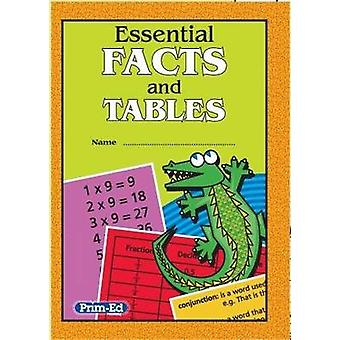 Essential Facts and Tables by RIC Publications - 9781864005240 Book