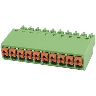 Pin enclosure - cable Total number of pins 2 Degson 15EDGKN-3.5-02P-14-00AH Contact spacing: 3.5 mm 1 pc(s)