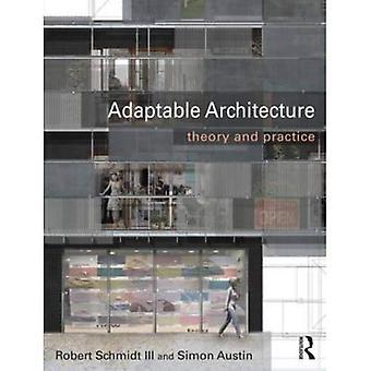 Fleksibel arkitektur: Teori og praksis