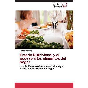 Estado Nutricional y El Acceso a Los Alimentos del Hogar di Iturbe Florencia