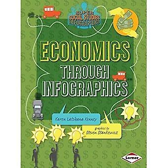 Economics Through Infographics (Super Social Studies Infographics)