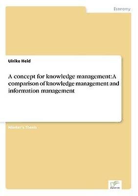 A concept for knowledge hommeagement A comparison of knowledge hommeagement and information hommeagement by Heid & Ulrike