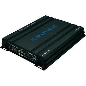4-channel headstage 500 W Crunch GPX-1000.4