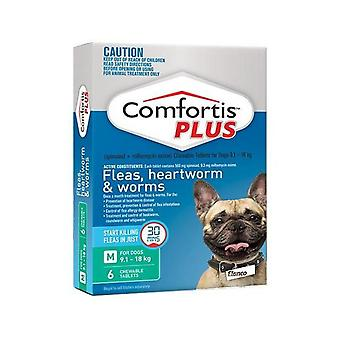 Comfortis Plus for Dogs 9.1-18kg(20.1-40lbs) Green