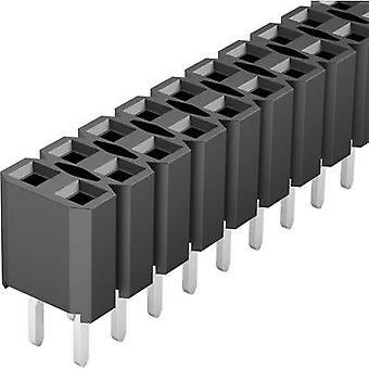 Fischer Elektronik Receptacles (standard) No. of rows: 2 Pins per row: 36 BL LP 2/ 72/Z 1 pc(s)