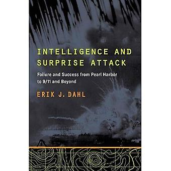 Intelligence and Surprise Attack