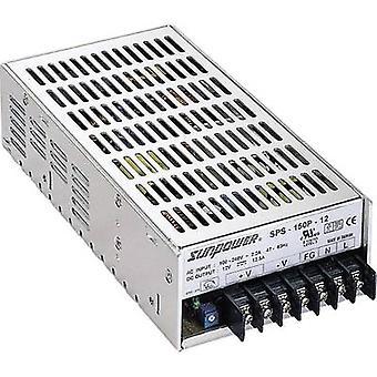 Module de bloc d'alimentation AC/DC SunPower Technologies SPS 230P-15 15 Vdc 15.4 A 230 W