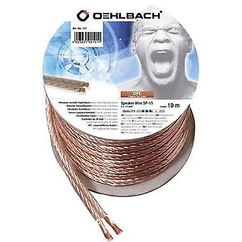 Speaker cable 2 x 1.5 mm² Transparent Oehlbach 101 10 m