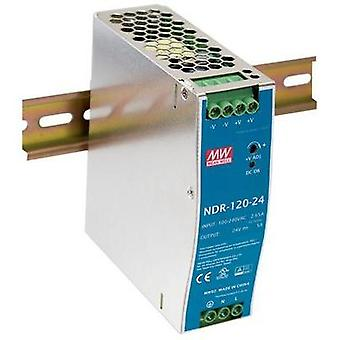 Rail mounted PSU (DIN) Mean Well NDR-120-24 24 Vdc 5 A 120 W 1 x