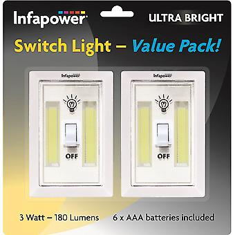 Infapower 3W COB Switch Light Twin Pack (Model No. F043)