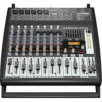 Powered mixer Behringer PMP500 2x 250 W Channels:12