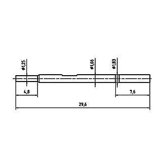 PTR-H 1025 C precisie test uiteinde mouw