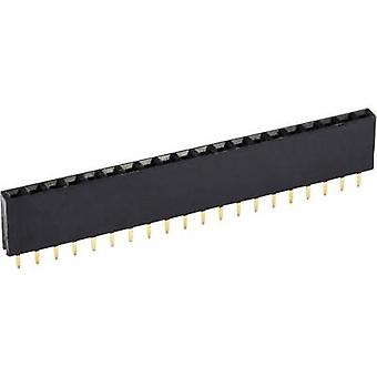 econ connect Receptacles (standard) No. of rows: 1 Pins per row: 10 BLG1X10 1 pc(s)