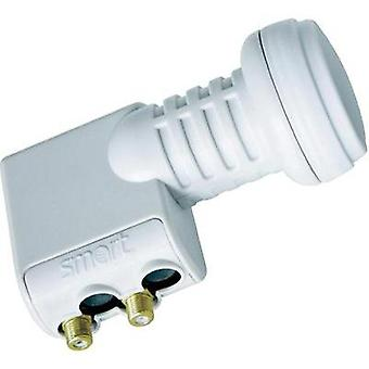 Twin LNB Smart Titanium Number of participants: 2 LNB feed size: 40 mm