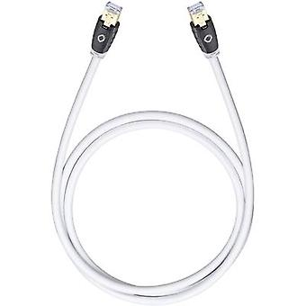 RJ45 Networks Cable CAT 6 SF/FTP 3.2 m White gold plated connectors Oehlbach