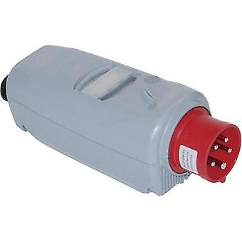 CEE motor protection plug 32 A 5-pin 400 V PCE