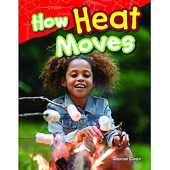 How Heat Moves (Grade 1) (Science Readers)
