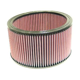K&N E-3690 High Performance Replacement Air Filter