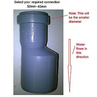 Koppler 32mm bis 40mm passen Push