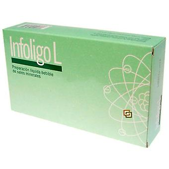 Artesania Agrícola Infoligo L - 20 ampoules 5 ml (Diet , Supplements)
