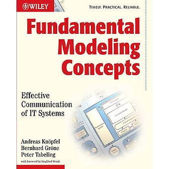 Grundläggande modellering begrepp av Knopfel