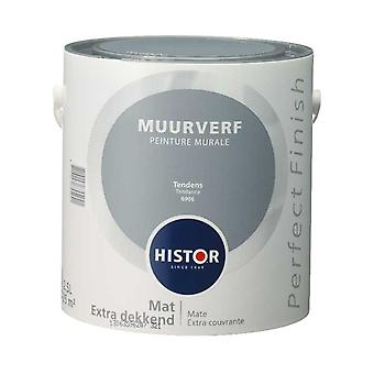 Histor Perfect Finish muurverf mat tendens 6906 2,5 l