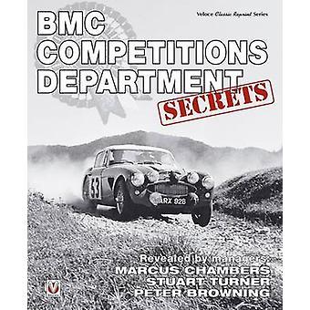 Secrets de département compétitions BMC Stuart Turner - chambre de Marcus