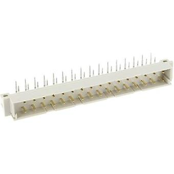 Edge connector (pins) 354868 Total number of pins 32 No. of rows 3
