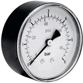 Manometer ICH 306.63.-1 Back side -1 up to 0 bar External thread 1/4