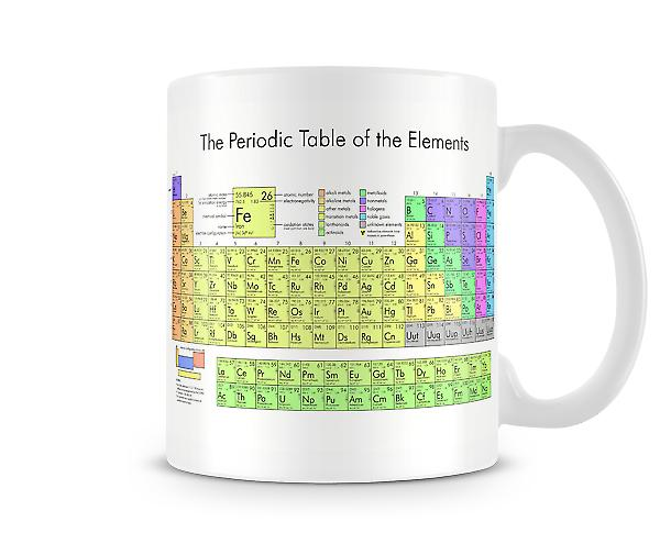 Periodic Table Gedrukte Mok