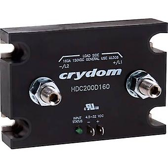 DC contactor 1 pc(s) HDC60D160 Crydom