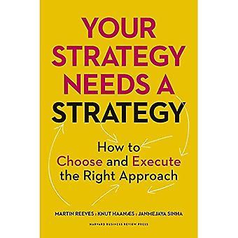 Votre stratégie doit avoir une stratégie