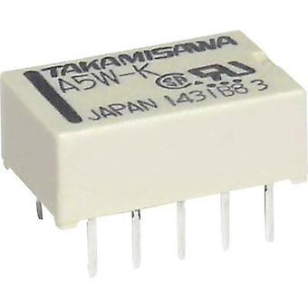 PCB relays 24 Vdc 1 A 2 change-overs Takamisawa A2