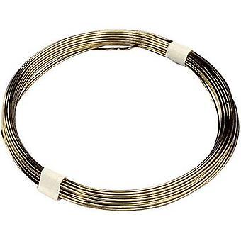 Resistance wire 28 Ω/m 5 m