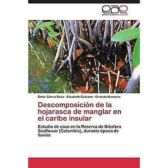 Descomposicion de La Hojarasca de Manglar En El Caribe Insular de Sierra Rozo Omar