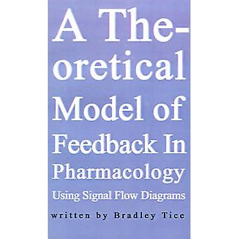 A Theoretical Model of Feedback in Pharmacology Using Signal Flow Diagrams by Tice & Bradley