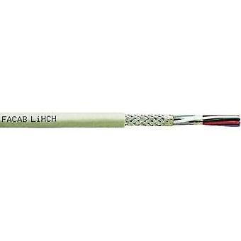 Data cable LiHCH 2 x 2 x 0.75 mm² Grey Faber Kabel 032732 Sold per metre