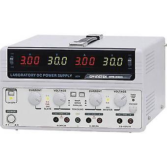 Banc de bloc d'alimentation (tension réglable) GW Instek GPS-3303-E 0 - 30 v CC 0 - 3 A 195 no W des sorties 3 x
