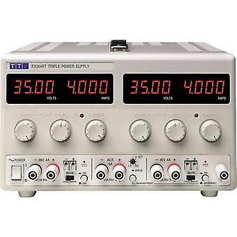 Aim TTi EX354RT Bench PSU (adjustable voltage) 0 - 35 Vdc 0 - 4 A 305 W No. of outputs 3 x