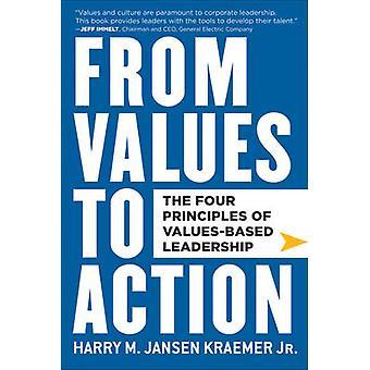 Von Werten zur Aktion – die vier Prinzipien der Werteorientierte Führung