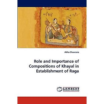 Role and Importance of Compositions of Khayal in Establishment of Raga by Chaurasia & Abha