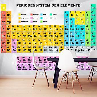 Wallpaper - Periodensystem der Elemente