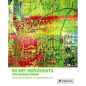 50 Art Movements You Should Know - From Impressionism to Performance A