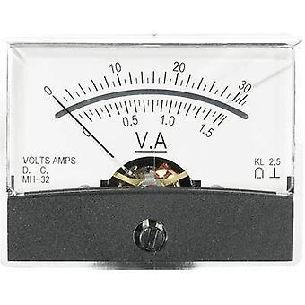 Analogue rack-mount meter VOLTCRAFT AM-60X46/30V/1,5A/DC 30 V/1.5 A