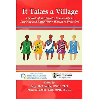 It Takes a Village: The Role of the Greater Community in Inspiring and Empowering Women to Breastfeed