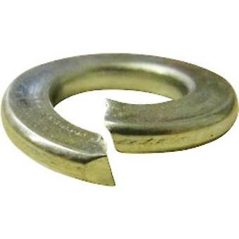 Split lock rings Inside diameter: 2.6 mm M2.5 DIN 127