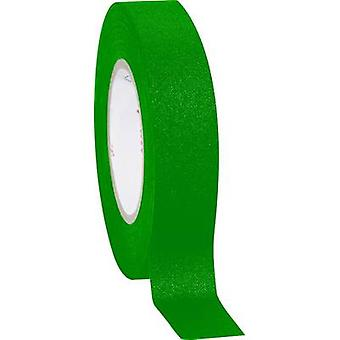 Cloth tape Coroplast 800 Green (L x W) 10 m x 15 mm