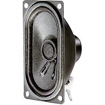 2.7  7.1 cm Wideband speaker chassis Visaton SC 4.7 ND