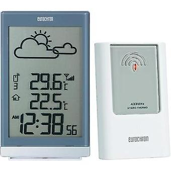 Wireless digital weather station Eurochron EFWS 401 Forecasts for 12 to 24 hours